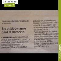 Tout savoir sur la biodynamie